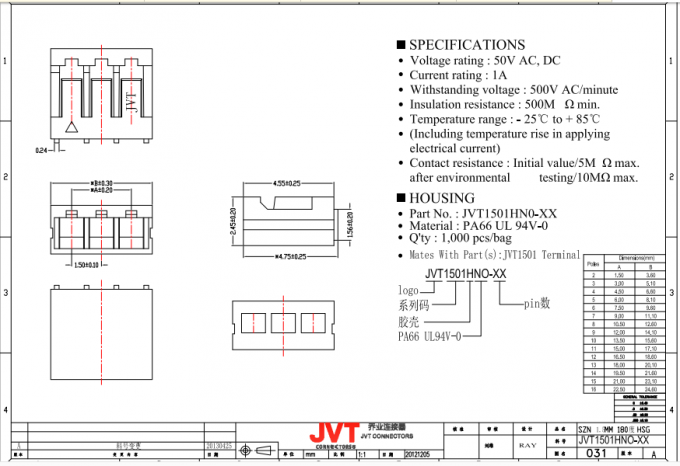 Beautiful Wire Current Rating Model - Electrical Chart Ideas ...